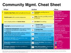 Online Community Management Cheat Sheet - for forums and discussion boards