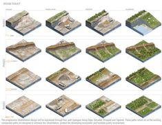 STUDENT PROJECT | The Power of Paths | Afshin Ashari & Ameneh Kadivar #landscape #architecture #student