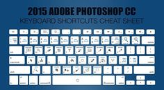 The Only Photoshop And Lightroom Cheat Sheet You Will Ever Need