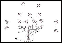 8 man single wing playbook
