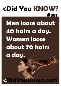 Did You Know?  Men loose about 40 hairs a day. Women loose about 70 hairs a day. #silkortweets