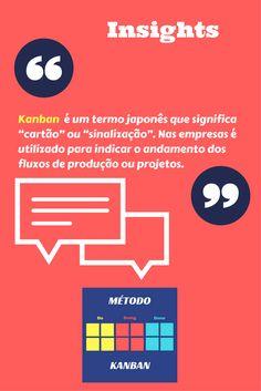 Pin para o post sobre o método Kanban no Bapazz Blog (insights de administração).