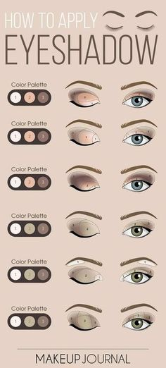 Eye make-up is an important part of your flawless look. Augen Make-up ist ein wichtiger Bestandteil Ihres makellosen Looks. Also bevor S… Eye make-up is an important part of your flawless look. So before you go … – make-up secrets Makeup Guide, Eye Makeup Tips, Makeup Trends, Skin Makeup, Makeup Ideas, Mac Makeup, Makeup Eyeshadow, Eyeshadow Tips, Eyeshadow Techniques