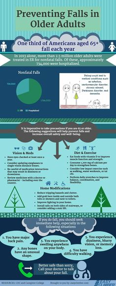 Preventing Falls in Older Adults (Infographic) #preventingfalls #caregiver #caregiving