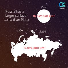 """The earliest definition of the word """"planet"""" considered the moon and the sun planets, and not Earth. But the definition evolved over time, eventually including Earth and cutting Pluto out of the Solar System's planet lineup.  Why is Pluto no longer considered a planet? Should it be?: https://curiosity.com/video/is-pluto-a-planet-cgp-grey/?utm_source=pinterest&utm_medium=social&utm_campaign=073114pin #space"""
