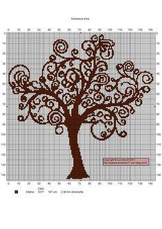 For the cross stitching Cross Stitch Tree, Cross Stitch Flowers, Cross Stitch Charts, Cross Stitch Designs, Cross Stitch Patterns, Filet Crochet, Crochet Chart, Cross Stitching, Cross Stitch Embroidery