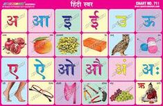 Image result for hindi varnamala with pictures free download