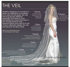 Veil Lengths. Probably elbow, fingertip, or sweep for me!