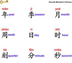 Decode Mandarin Chinese - Learn Mandarin Chinese much easier, faster and better in less time. Chinese Sentences, Chinese Phrases, Chinese Words, Mandarin Lessons, Learn Mandarin, Basic Chinese, How To Speak Chinese, Chinese Lessons, Spanish Lessons