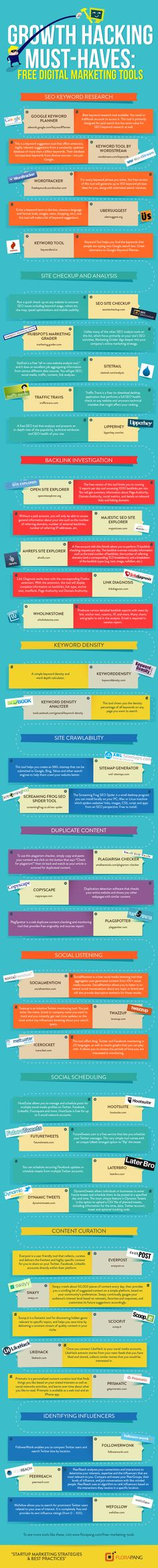 If you are like most startups, spending $5000+ a month on tools is simply not feasible. That is okay. There are plenty of free alternatives to these tools that are more than good enough. Yes, they arecompletely free. I am such an avid user of free tools that I began collecting them. This infographic features the cream of the crop of free digital marketing tools. #infographic