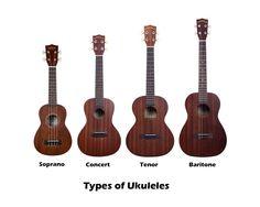 147 best ukulele and guitar images on pinterest ukulele chords