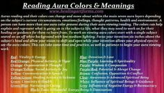 Reading Aura Colors & Meanings