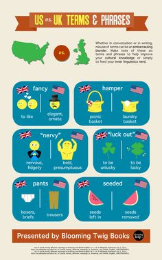 US vs. UK Terms & Phrases: Same Language, Different Meanings