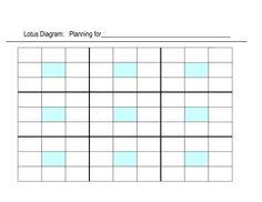lotus diagram template | Lotus Diagram Template