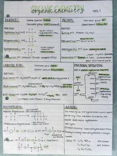 Chemistry 779052435519541564 - GCSE Organic chemistry revision cheat sheet Source by elisehagendorff Organic Chemistry Reactions, Chemistry Help, Chemistry Notes, Chemistry Lessons, Science Notes, Science Chemistry, Chemistry Tattoo, Biological Chemistry, Chemistry Worksheets