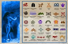 Cherokee Indian Symbols and Meanings Cherokee Symbols, Native Symbols, Indian Symbols, Symbols And Meanings, Cherokee Nation, Ancient Symbols, Cherokee Alphabet, Cherokee Indians, Spirituality