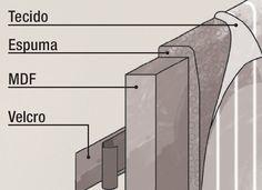 Renove móveis e outras peças de decoração com tecidos e adesivos de arrasar - Casa - cabeceira feita de mdf e forrada com tecidos