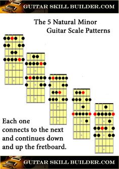 Thinking of how to learn guitar without paying such an enormous amount on an instructor? This article will prove that learning to play and master a guitar need not be expensive. Guitar Scale Patterns, Guitar Scales Charts, Guitar Chords And Scales, Acoustic Guitar Chords, Guitar Chords And Lyrics, Music Theory Guitar, Guitar Chords Beginner, Learn Guitar Chords, Guitar Chord Chart