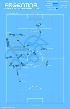 The greatest team goal ever? better than 'that brazil goal'?