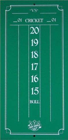 Cricket Scoreboard (Chalk) by Dart World. $9.99. Keep score on one of our dry erase or chalk scoreboards. These scoreboards will fit in any gameroom or can be used as a cabinet scoreboard replacement.