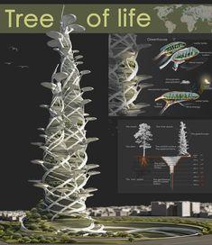 Tree of Life Skyscraper – Hayat Ağacı Kulesi Water Architecture, Architecture Portfolio, Futuristic Architecture, Concept Architecture, Sustainable Architecture, Amazing Architecture, Architecture Apps, Biomimicry Architecture, Computer Architecture