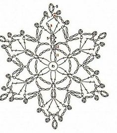 DIY #Crochet #Snowflakes Pattern - Just in time for the holidays! Description from pinterest.com. I searched for this on bing.com/images