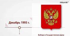 Политическая жизнь России в 1993-1999 гг. Внешняя политика России в 90-е гг