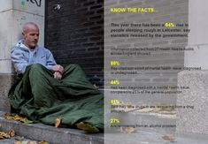 #HOMELESS4AWEEK - KNOW THE FACTS....