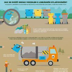 Podívejte se, jak se sváží odpad z nejrozšířenějších kontejnerů. Map, Location Map, Maps