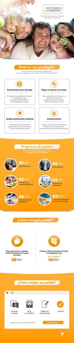 Infografía - Direct Booking by Foresta