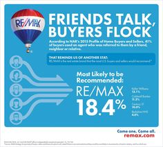 RE/MAX is most likely to be recommended! http://www.remax-alliance-virginiabeach-va.com/