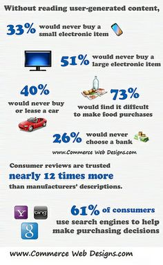 Social Media Commerce Reviews - How Friends Increase Sales. CLICK HERE http://www.flickr.com/photos/ihumanevolution/11480209215/