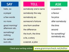 """English Grammar - When do we use """"say"""" """"tell"""" and """"ask""""?"""
