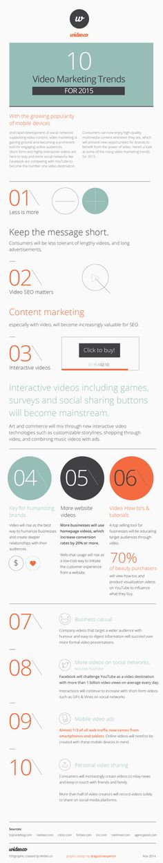 10 Video Marketing Trends for 2015:Are you wondering what video marketing trends will dominate 2015? Want to make sure you don't miss out on the next trend in video marketing?  Take a look at below infographic from Wideo that illustrates the top 10 trends you need to know to stay up-to-date with the current video and content marketing trends.