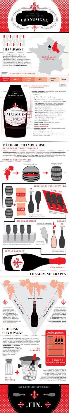 Champagne Informations pour les consommateurs de langue anglaise. Là, toutes les infos sont précises ... on peut acheter