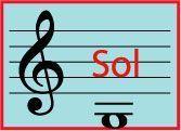 Le mémory des notes de musique : apprendre le solfège et la clé de sol par le jeu