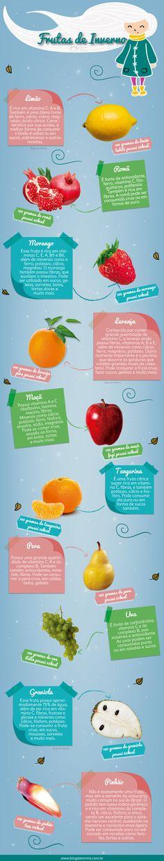 10 super frutas de  inverno do Blog da Mimis - Inverno se aproximando e com ele também muitas frutas chegam incrivelmente mais deliciosas e com um preço mais acessível que nos demais períodos do ano. Elas são super ideais para inserirmos em nossa alimentação, principalmente por seus benefícios e nutrientes