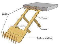 Encofrado de escalera hormig n dimensiones de espacios for Construccion de escaleras de concreto armado