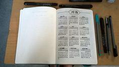 Explications du système Bullet journal + exemples de carnets bullet journal. Avantages et inconvénients de ce système. Matériel nécessaire. On vous dit tout