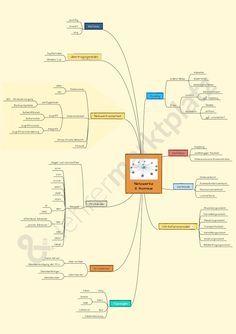 47 best Chemie Unterrichtsmaterialien images on Pinterest | Teaching ...