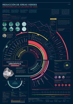 Proyecto Realizado Para La Cátedra Bardelas  Materia Teoría y Práctica del Diseño de la carrera Diseño Gráfico de la Universisad de Buenos Aires