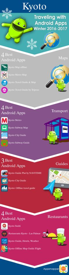 Kyoto Android apps: Travel Guides, Maps, Transportation, Biking, Museums, Parking, Sport and apps for Students.