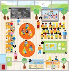 Preschool Classroom Layout 21st Century : about 21st Century Classroom on Pinterest  Classroom, 21st Century ...