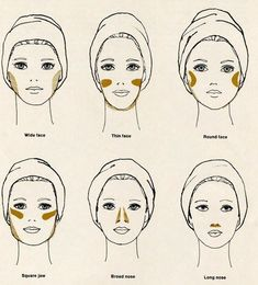 Contour your face according to your facial structure. The picture gives you a few tips on where to apply your concealer and bronzer to change the way your face looks