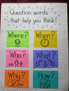 "Teach Beyond ""Just the Facts"" This is a finished concept chart of question words. The visuals help show what each word is asking.This is a finished concept chart of question words. The visuals help show what each word is asking. Kindergarten Anchor Charts, Reading Anchor Charts, Kindergarten Reading, Teaching Reading, Teaching Kids, Questioning Anchor Chart, Guided Reading, Readers Workshop, Writing Workshop"