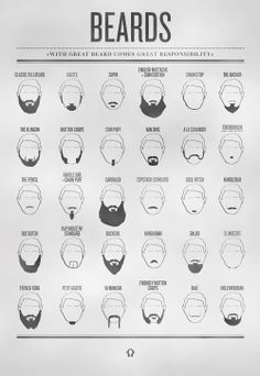 Mustaches may be all the rage - but beards are pretty sweet too!