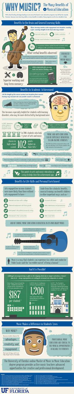 Why music? The many benefits of a musical education [infographic]