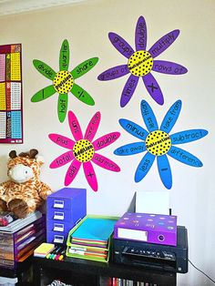 Great to help students become familiar with terminology associated with the operations including addition, subtraction, division and multiplication. Math Wall, Math Word Walls, Second Grade Math, 4th Grade Math, Math Classroom Decorations, Classroom Ideas, Seasonal Classrooms, Classroom Board, School Decorations