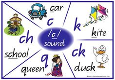 44 vowel and consonant CONDENSED phonics charts displaying each of the 44 sounds (phonemes) and related letter patterns (graphemes).