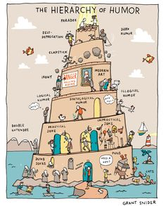 The Hierarchy of Humor (Unpublished Comic)   Grant Snider on Patreon